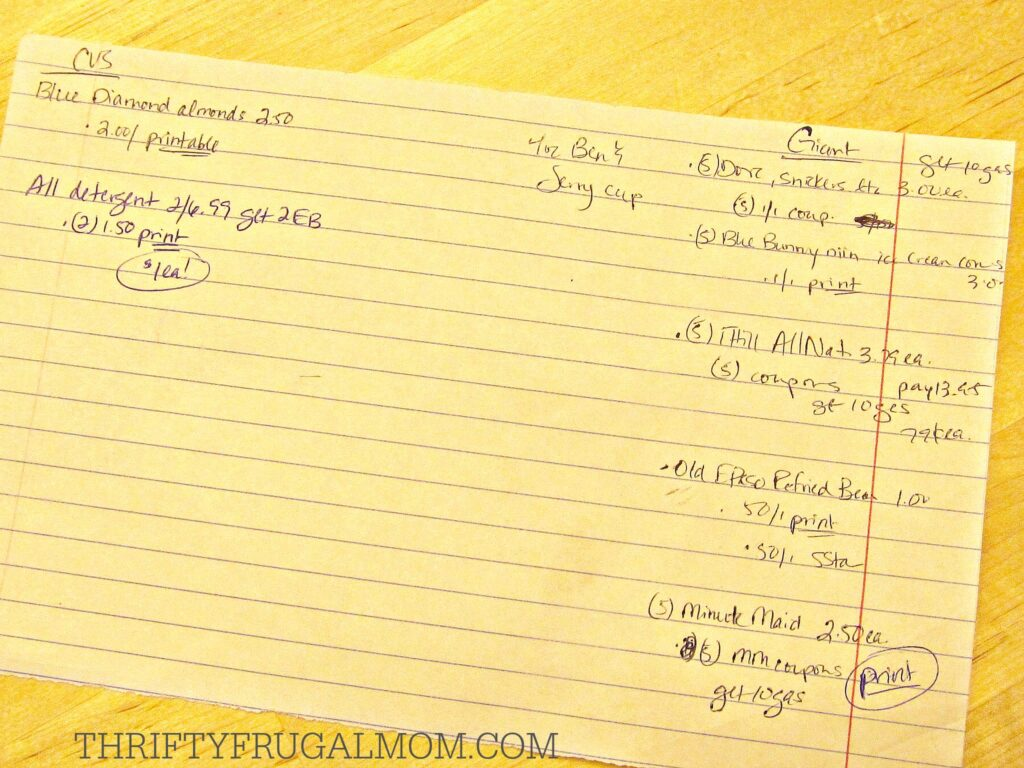 How I Plan My Grocery Trips (shopping list)